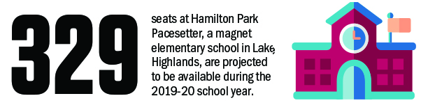 329 seats at Hamilton Park Pacesetter, a magnet elementary school in Lake Highlands, are projected to be available during the 2019-20 school year.