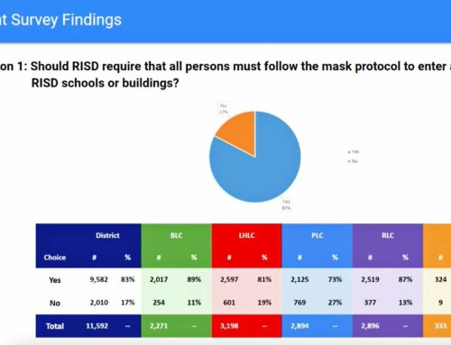 RISD continues mask policy after survey indicates widespread support